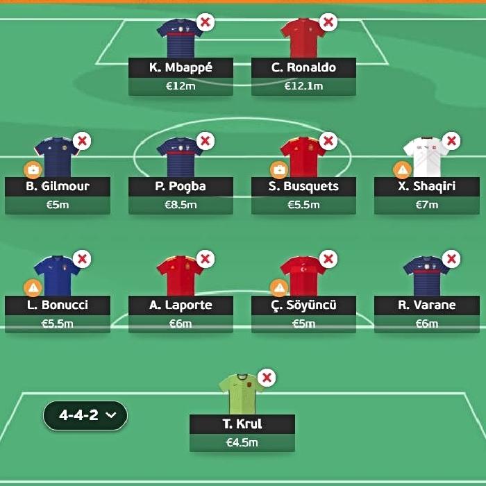 Euro 2020 COVID XI